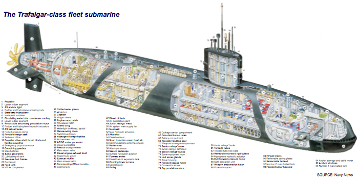 trafalgar_cutaway