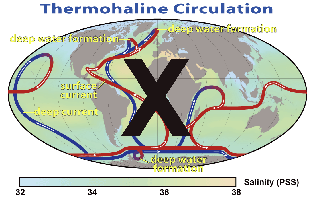 thermohaline_circulation_2x